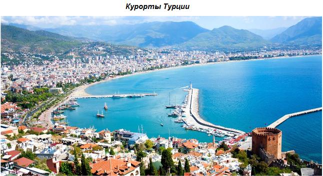 Турция курорты